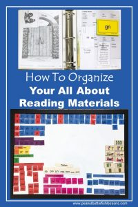 Post about How To Organize Your All About Reading Materials