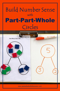 Build Number Sense with Part-Part-Whole Circles