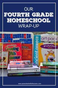 Cover for Fourth Grade Homeschool Wrap-Up Blog Post