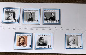 Women of the Day Cards set along a timeline