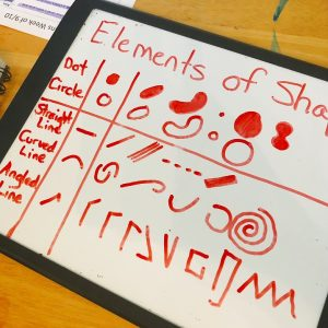 Whiteboard with 5 elements of contour shape listed with examples