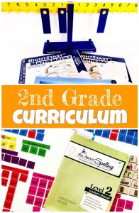 Cover for blog post with title 2nd Grade Curriculum and pictures of a vareity of curricula