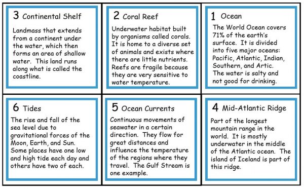 Descriptions of 6 ocean concepts in blue framed squares.