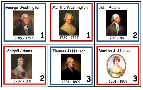 Pictures of first three presidents and first ladies with names and years in office.
