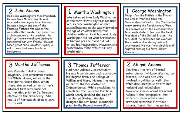 Short description of each of the first three presidents and first ladies.