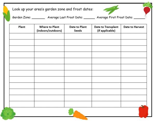 Chart to record each plant and when to plant and harvest
