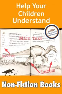 Pinnable cover for the article Help Your Children Understand Non-Fiction Texts