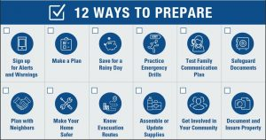 Graphic showing 12 steps to disaster planning