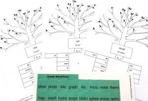 Tree pictures with greek and latin roots and greek root tiles.