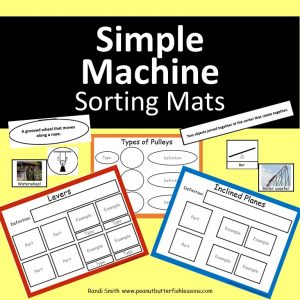Cover for product Simple Machines Sorting Mats with pictures of 3 mats and some accompanying cards.
