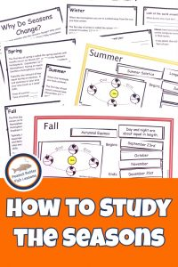 Pinnable cover for the blog post How to Study the Seasons showing printables to go along with the unit.