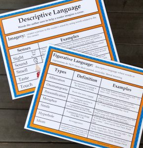 Two colored printable pages showing defitions of different elements of descriptive language.