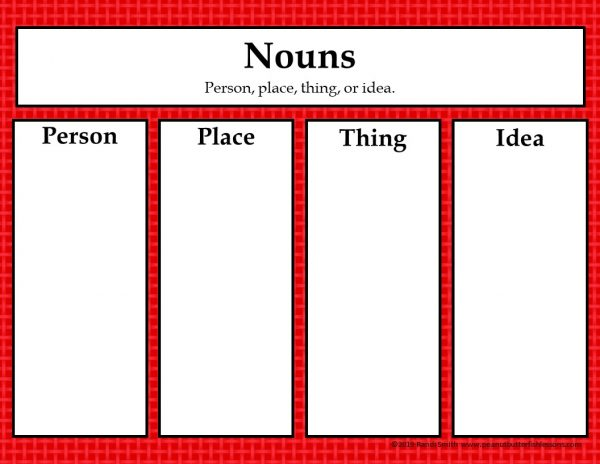 Noun sorting mat with places to put person, place, thing or idea nouns.