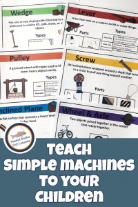 Pinnable cover for Teach Simple Machines to Your Children showing printable posters.
