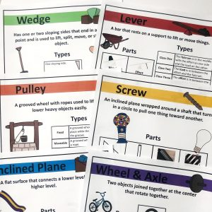 Six printed color posters showing each type of simple machine.