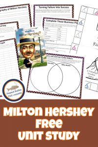 Pinnable cover for the Milton Hershey FREE Unit Study showing the Who Was Milton Hershey book and some of the printables.