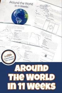 Pinnable image for Around the World in 11 Weeks showing printable pages of the passport.