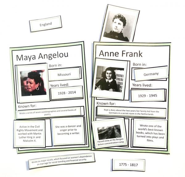 Printed pages from Women's History Sorting Mats showing mats for Maya Angelou and Anne Frank.